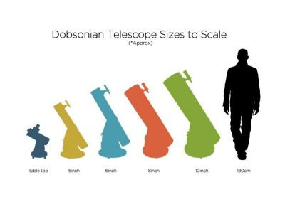 dobsonian-to-scale_11.jpg