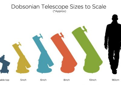 dobsonian-to-scale_15.jpg